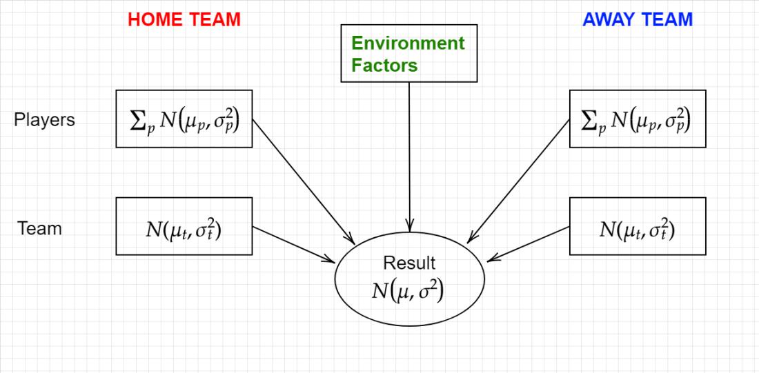 diagram-20180628